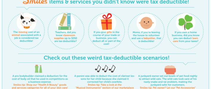 Tax Day 2016: Which items & services are tax deductible?